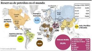 reservas petróleo opep 2011