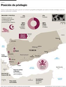 Yemen-infografia_LNCIMA20150124_0082_1