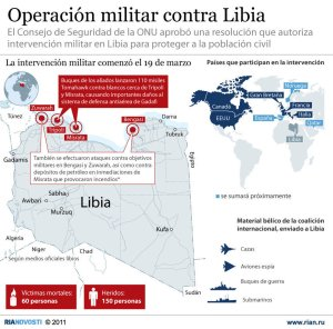 ATAQUE A LIBIA