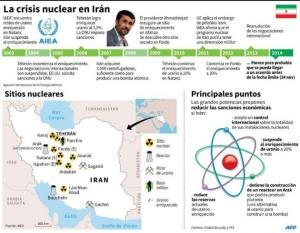 comienzan-viena-negociaciones-finales-programa-nuclear-irani_2_2178163