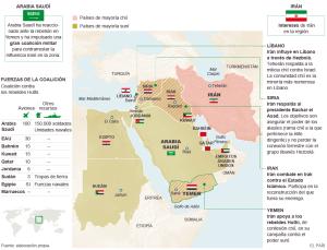 Conflicto Irán Arabia