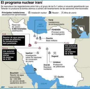 El programa nuclear iraní