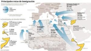 rutas-africanas-inmigracion--644x362