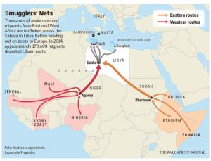 Rutas de lla inmigración