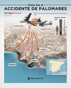 accidente de palomares