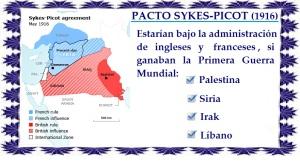 pacto-sykes-picot